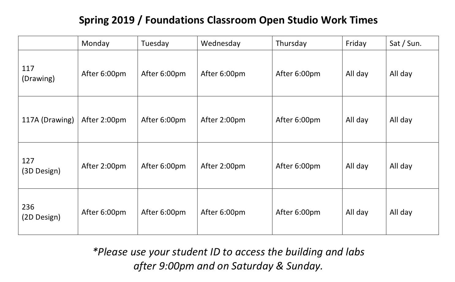 Spring 2019 Foundations Classroom Access