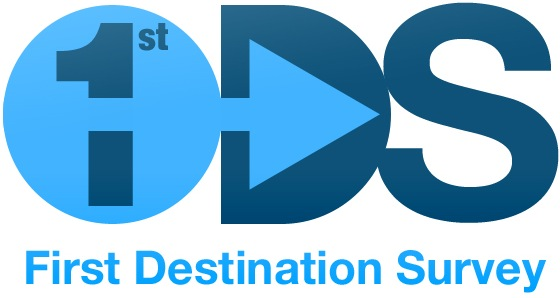 1st Destination Survey