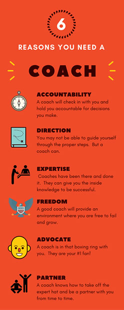 Graphic - reasons you need coach: accountability, direction, expertise, freedom, advocate, and partner
