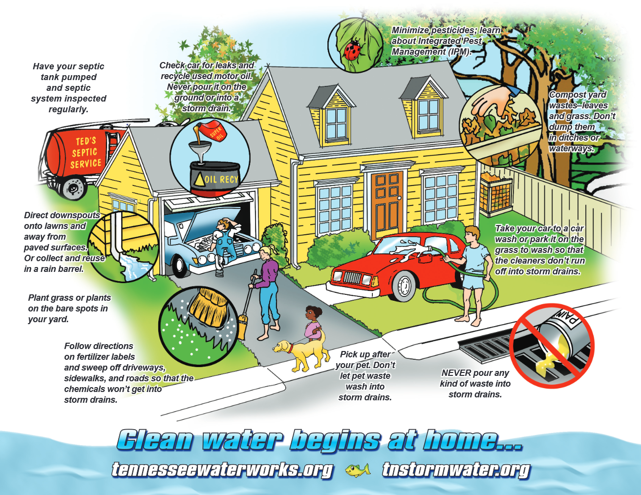 Cleaner Water Begins at Home